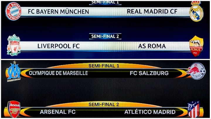 Sorteo Champions League NTN24